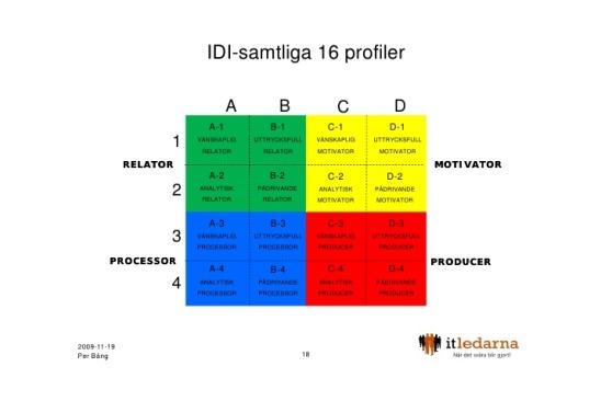 per-bng-projektforum-091119-a2-18-728